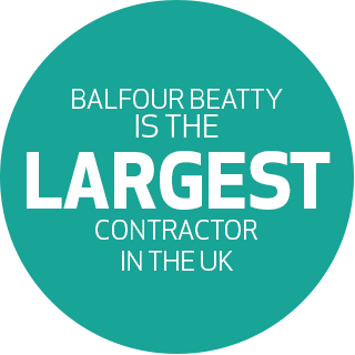 Balfour Beatty is the largest contractor in the UK